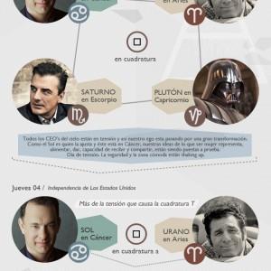 Semana del 1ero al 7 de Julio [Infografia]